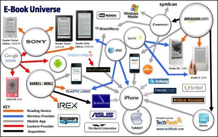 Ebook universe