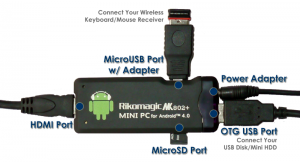 RikoMagic MK802 III PC for Android