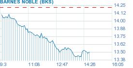 NYSE:BKS