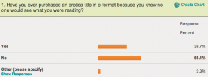 Valentine's Day Erotica E-Reading Survey, Question 1
