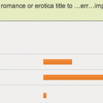 Valentine&#039;s Day Erotica E-Reading Survey, Question 2