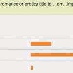 Valentine's Day Erotica E-Reading Survey, Question 2