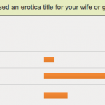 Valentine's Day Erotica E-Reading Survey, Question 3