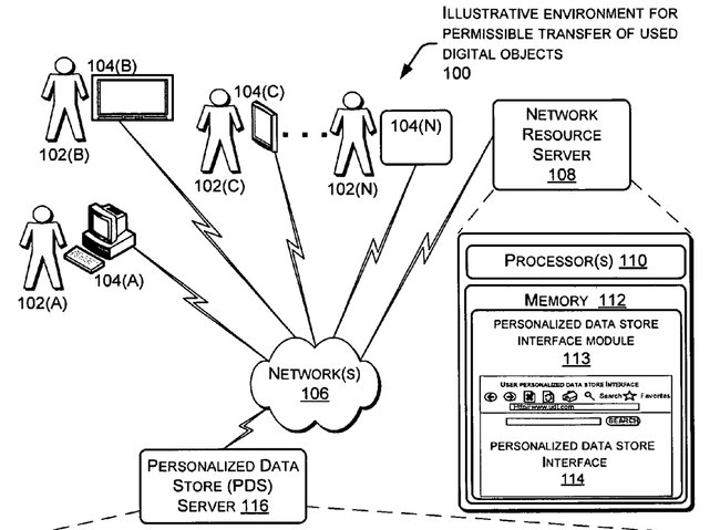 A diagram accompanying Amazon's new patent for an exchange of secondhand digital material. (Via nytimes.com)
