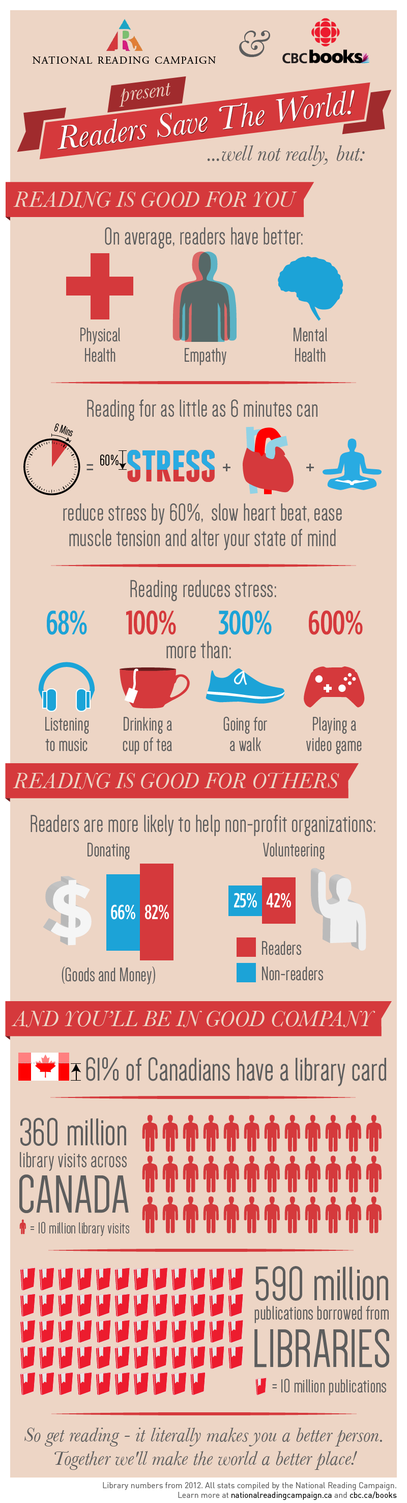 infographic-reading-saves-lives