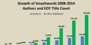 smashwords-growth-2008-2014.png