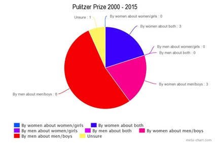 pulitzer3