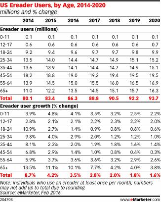 ereader-stats
