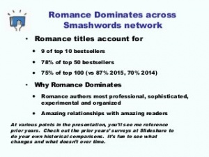 2016-smashwords-survey-how-to-sell-more-books-41-320