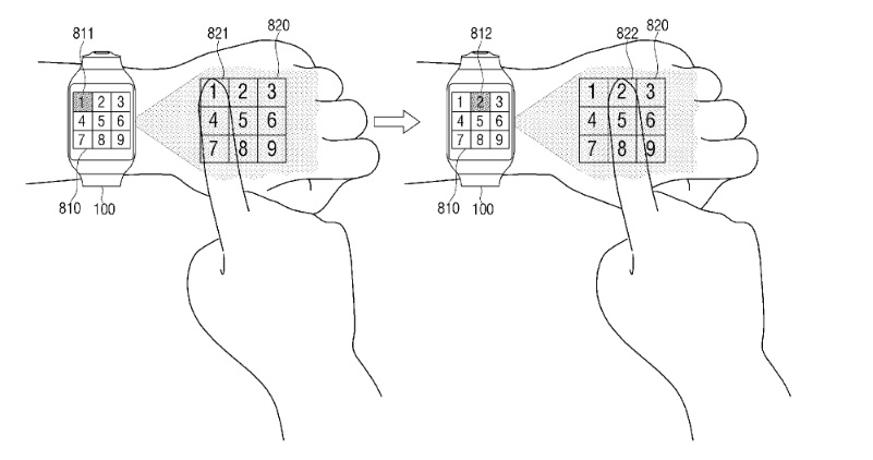 Samsung wrist display